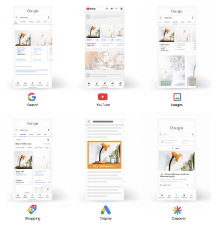 Mulighederne med Google Ads
